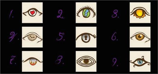 Тест личности Глаз